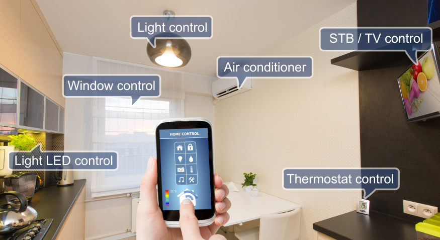 A simple guide to creating a smart home
